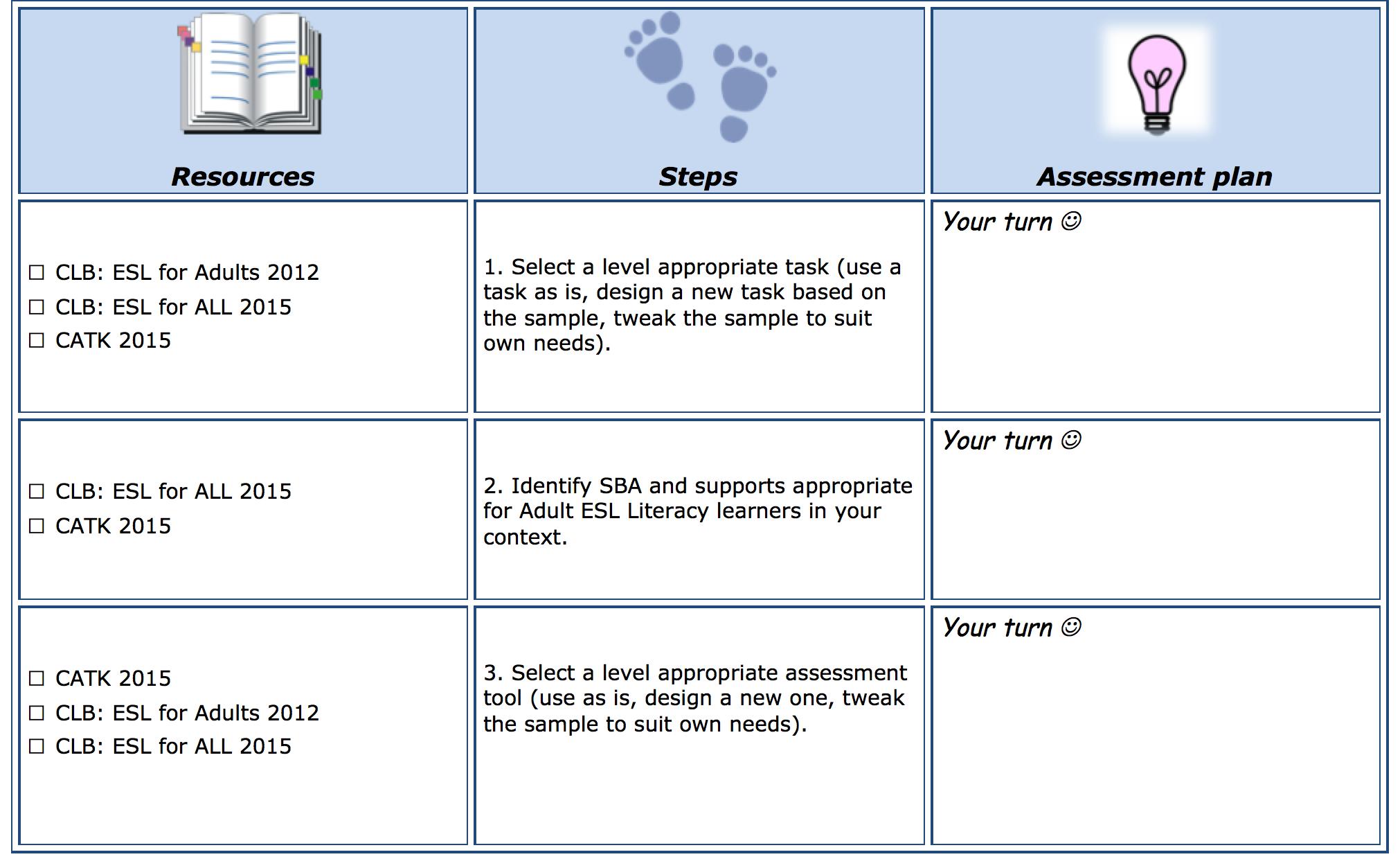 Deconstructing Assessment – Sample Assessment Plan
